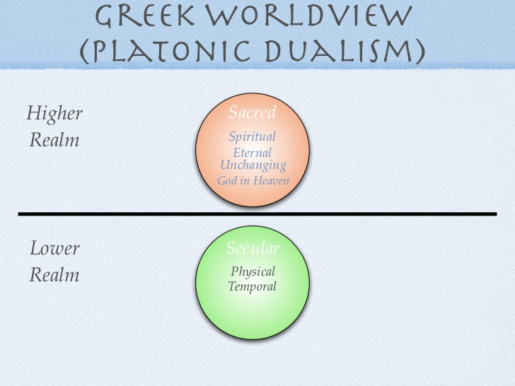 Greek Dualism